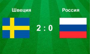 Швеция — Россия 20 ноября 2018 — обзор матча, видео голов и лучшие моменты