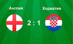 Англия — Хорватия 18 ноября 2018 — обзор матча, видео голов и лучшие моменты