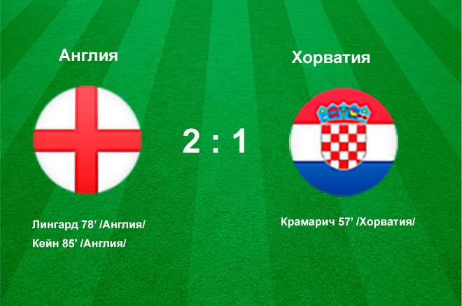 Товарищеский матч Англия Хорватия 2:1