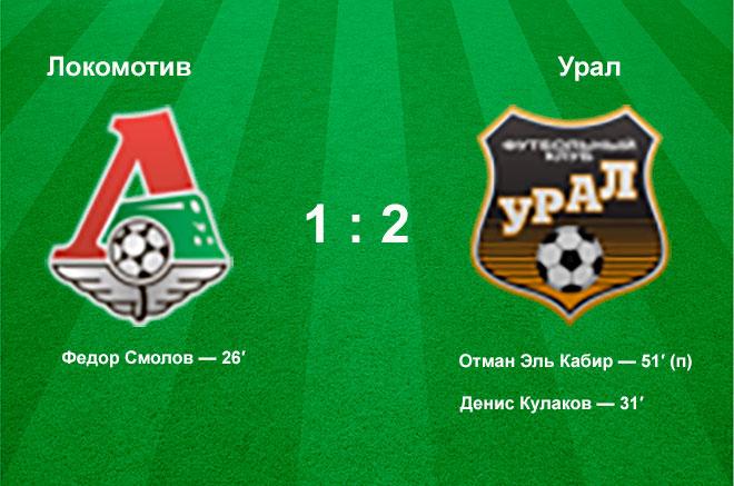 Локомотив Урал 2-1 23-11-18