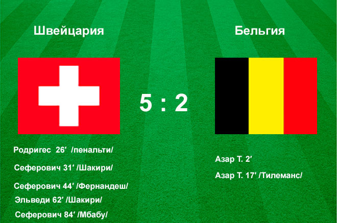 Матч Лиги наций Швейцария Бельгия 5:2