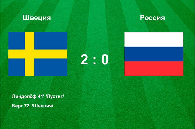 Матч Лиги наций Швеция Россия 2:0