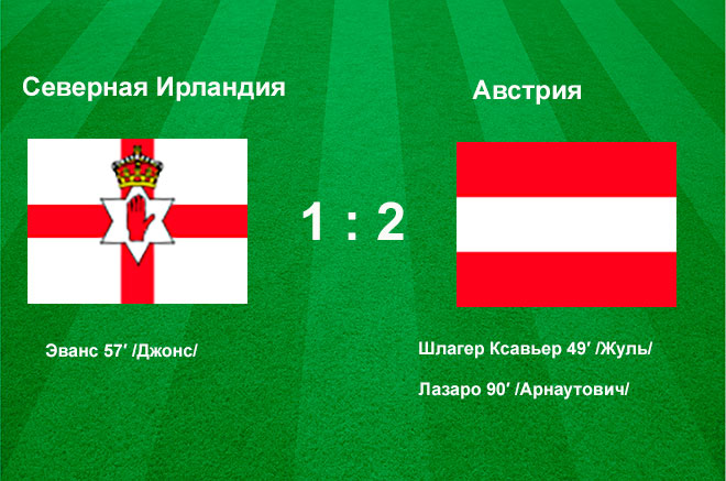 Лига наций Северная Ирландия Австрия 1:2