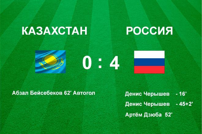 Казахстан Россия 24 марта